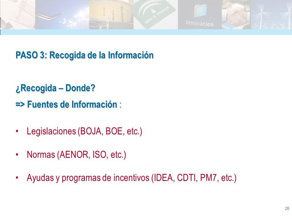 28 PASO 3: Recogida de la Información ¿Recogida – Donde? => Fuentes de Información : Legislaciones (BOJA, BOE, etc.) Normas (AENOR, ISO, etc.) Ayudas