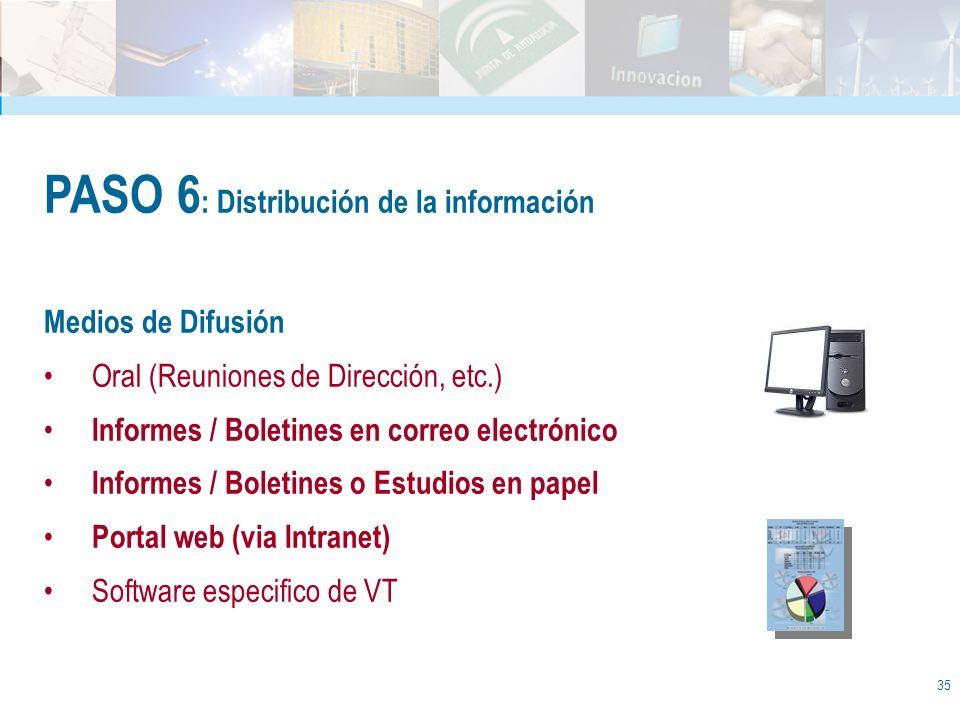 35 PASO 6 : Distribución de la información Medios de Difusión Oral (Reuniones de Dirección, etc.) Informes / Boletines en correo electrónico Informes