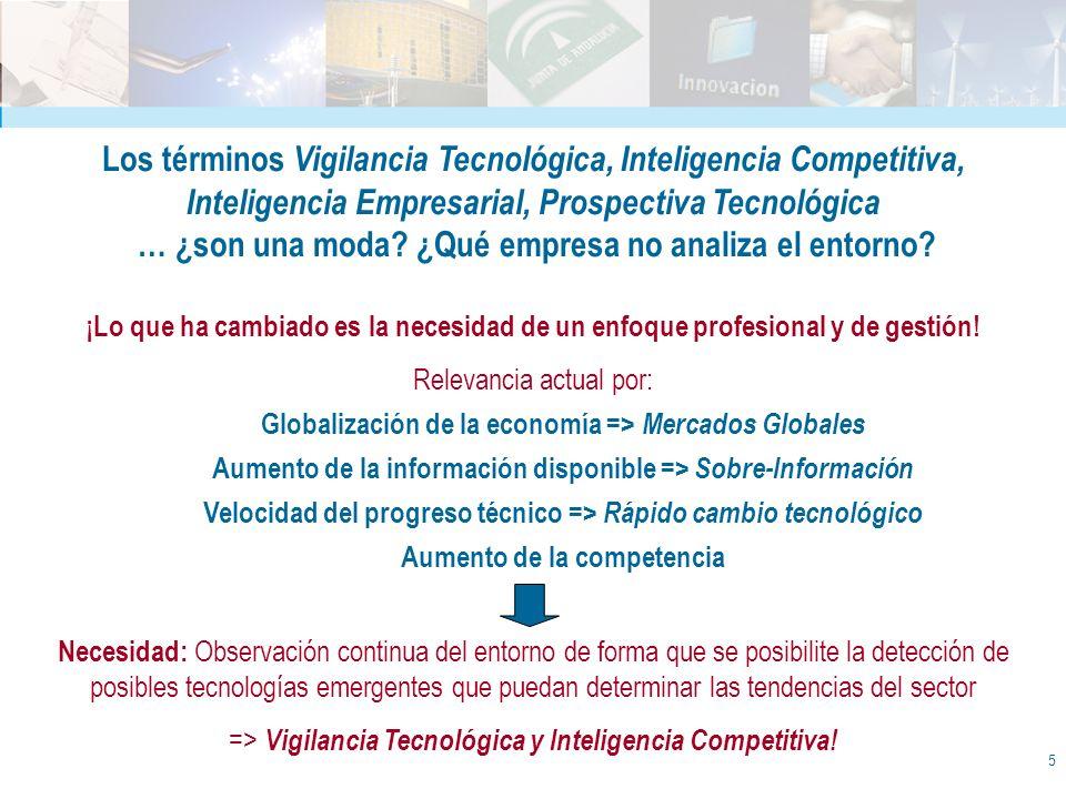 5 Los términos Vigilancia Tecnológica, Inteligencia Competitiva, Inteligencia Empresarial, Prospectiva Tecnológica … ¿son una moda? ¿Qué empresa no an