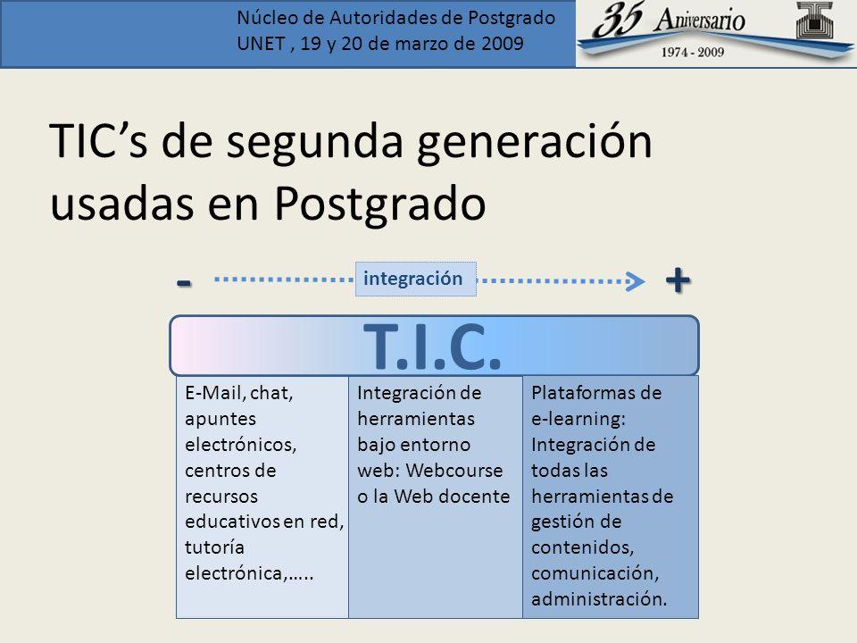 Núcleo de Autoridades de Postgrado UNET, 19 y 20 de marzo de 2009 TICs de segunda generación usadas en Postgrado + - E-Mail, chat, apuntes electrónico