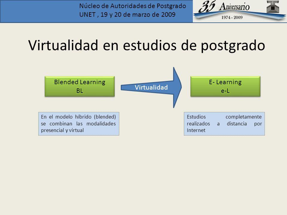 Núcleo de Autoridades de Postgrado UNET, 19 y 20 de marzo de 2009 Virtualidad en estudios de postgrado Virtualidad En el modelo híbrido (blended) se c