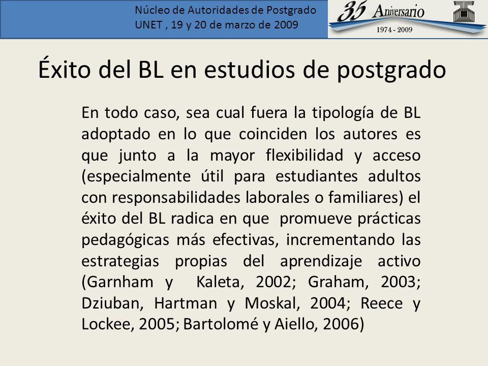 Núcleo de Autoridades de Postgrado UNET, 19 y 20 de marzo de 2009 Éxito del BL en estudios de postgrado En todo caso, sea cual fuera la tipología de B