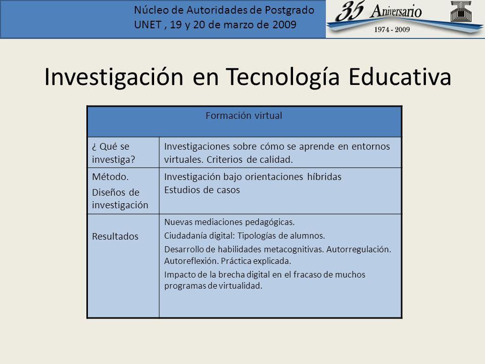 Núcleo de Autoridades de Postgrado UNET, 19 y 20 de marzo de 2009 Investigación en Tecnología Educativa Formación virtual ¿ Qué se investiga? Investig