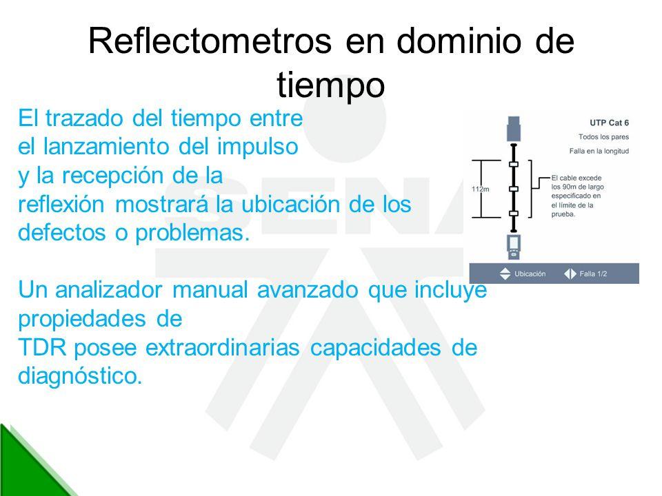 Reflectometros en dominio de tiempo El trazado del tiempo entre el lanzamiento del impulso y la recepción de la reflexión mostrará la ubicación de los