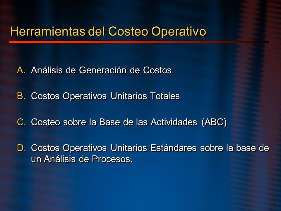 Herramientas del Costeo Operativo A.Análisis de Generación de Costos B.Costos Operativos Unitarios Totales C.Costeo sobre la Base de las Actividades (
