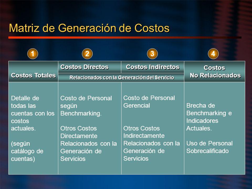 Matriz de Generación de Costos Costos Totales Costos Directos Costo de Personal Gerencial Otros Costos Indirectamente Relacionados con la Generación d