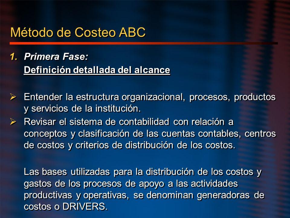 Método de Costeo ABC 1.Primera Fase: Definición detallada del alcance Entender la estructura organizacional, procesos, productos y servicios de la ins
