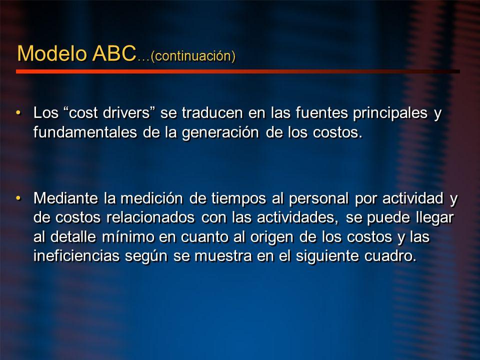Modelo ABC …(continuación) Los cost drivers se traducen en las fuentes principales y fundamentales de la generación de los costos. Mediante la medició