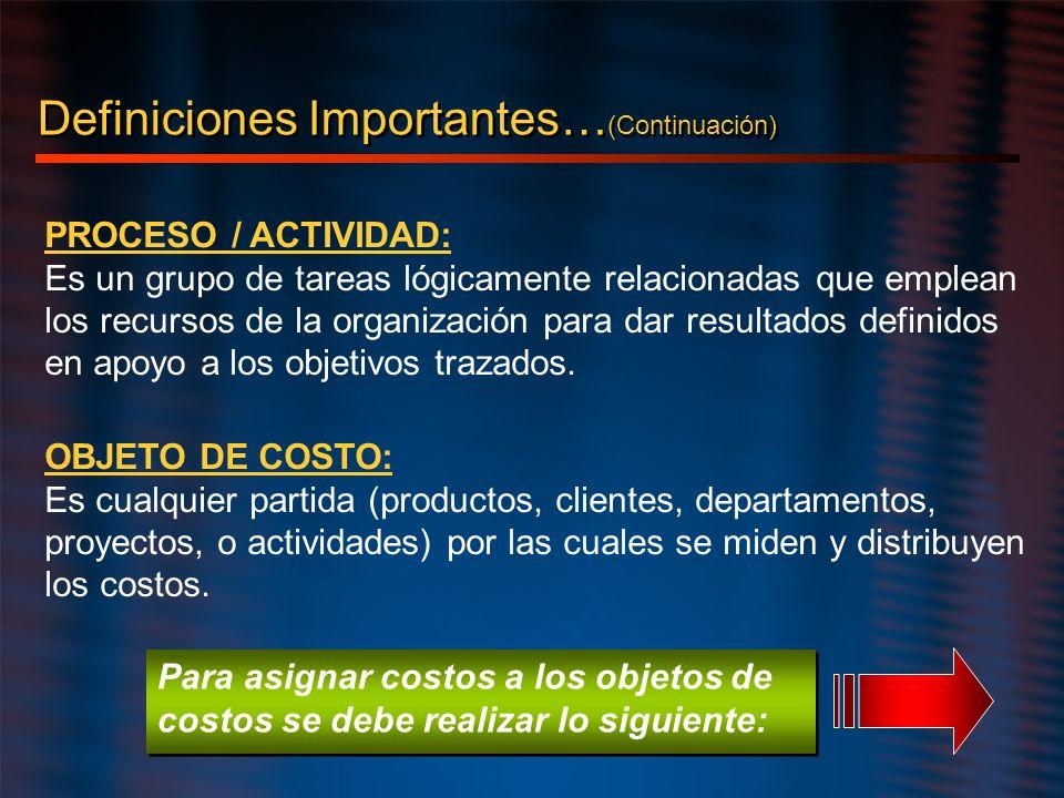 Definiciones Importantes… (Continuación) OBJETO DE COSTO: Es cualquier partida (productos, clientes, departamentos, proyectos, o actividades) por las