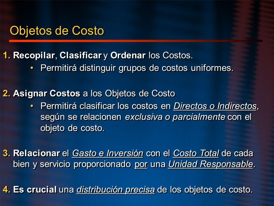 Objetos de Costo 1.Recopilar, Clasificar y Ordenar los Costos. Permitirá distinguir grupos de costos uniformes. 2.Asignar Costos a los Objetos de Cost
