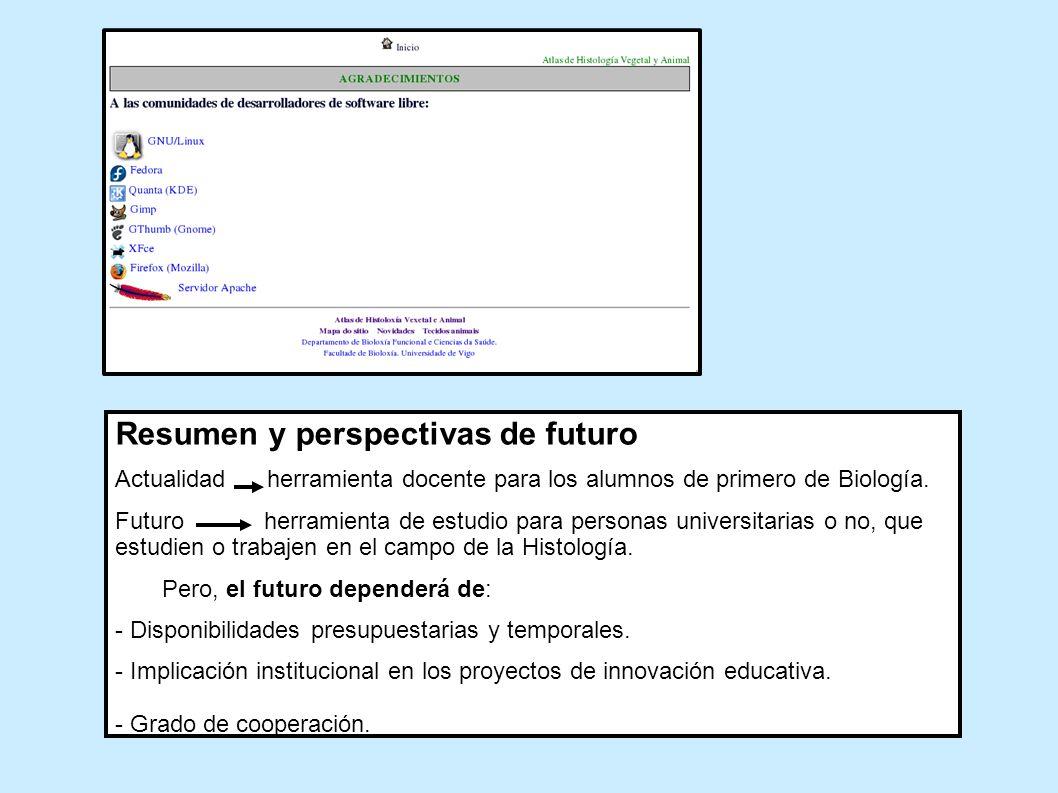 Resumen y perspectivas de futuro Actualidad herramienta docente para los alumnos de primero de Biología. Futuro herramienta de estudio para personas u