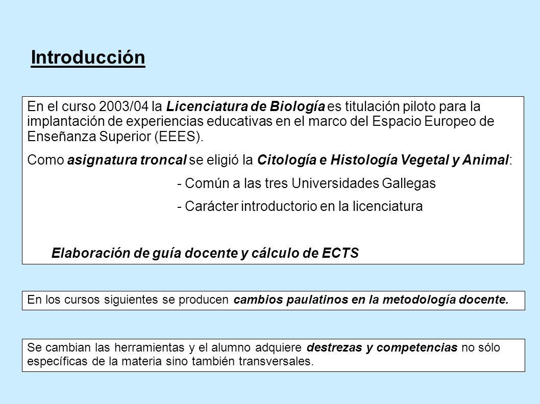 En el curso 2003/04 la Licenciatura de Biología es titulación piloto para la implantación de experiencias educativas en el marco del Espacio Europeo d