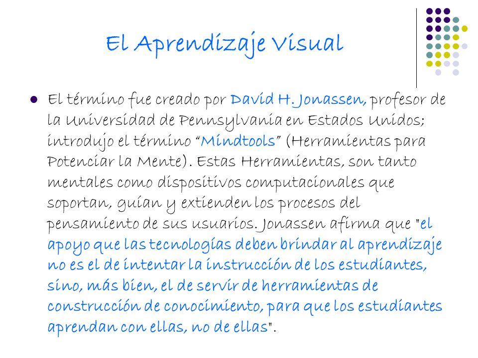 El Aprendizaje Visual Las técnicas de aprendizaje visual pueden ayudar en el desarrollo de la percepción, y los estudiantes con problemas de la atención se benefician con la actividad de visualización; además permiten a los estudiantes: Aclarar pensamientos Reforzar la comprensión Integrar nuevos conocimientos Identificar conceptos equivocados
