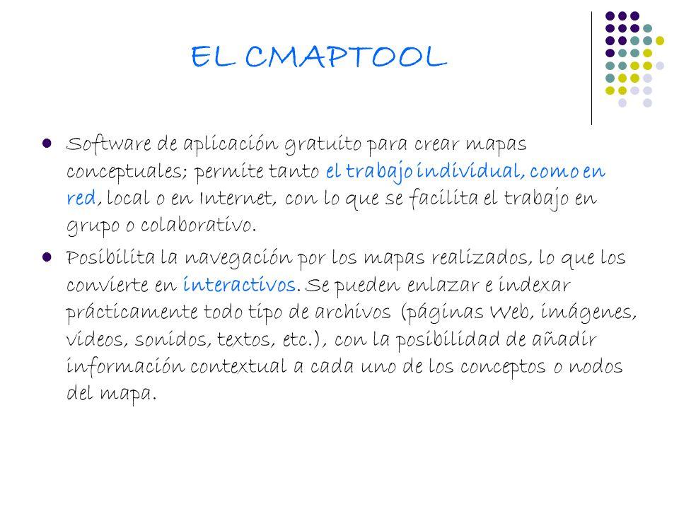 EL CMAPTOOL Software de aplicación gratuito para crear mapas conceptuales; permite tanto el trabajo individual, como en red, local o en Internet, con