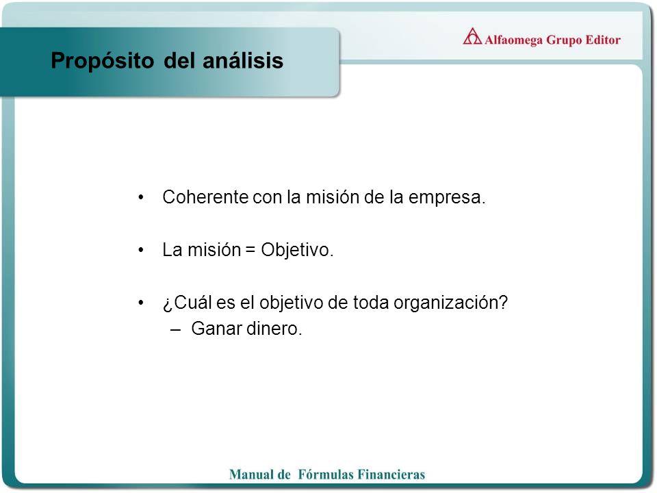 Propósito del análisis Coherente con la misión de la empresa. La misión = Objetivo. ¿Cuál es el objetivo de toda organización? –Ganar dinero.