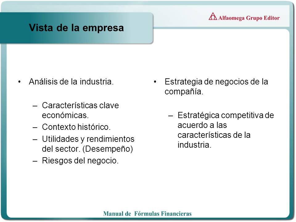 Vista de la empresa Análisis de la industria. –Características clave económicas. –Contexto histórico. –Utilidades y rendimientos del sector. (Desempeñ
