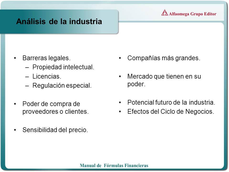 Análisis de la industria Barreras legales. –Propiedad intelectual. –Licencias. –Regulación especial. Poder de compra de proveedores o clientes. Sensib