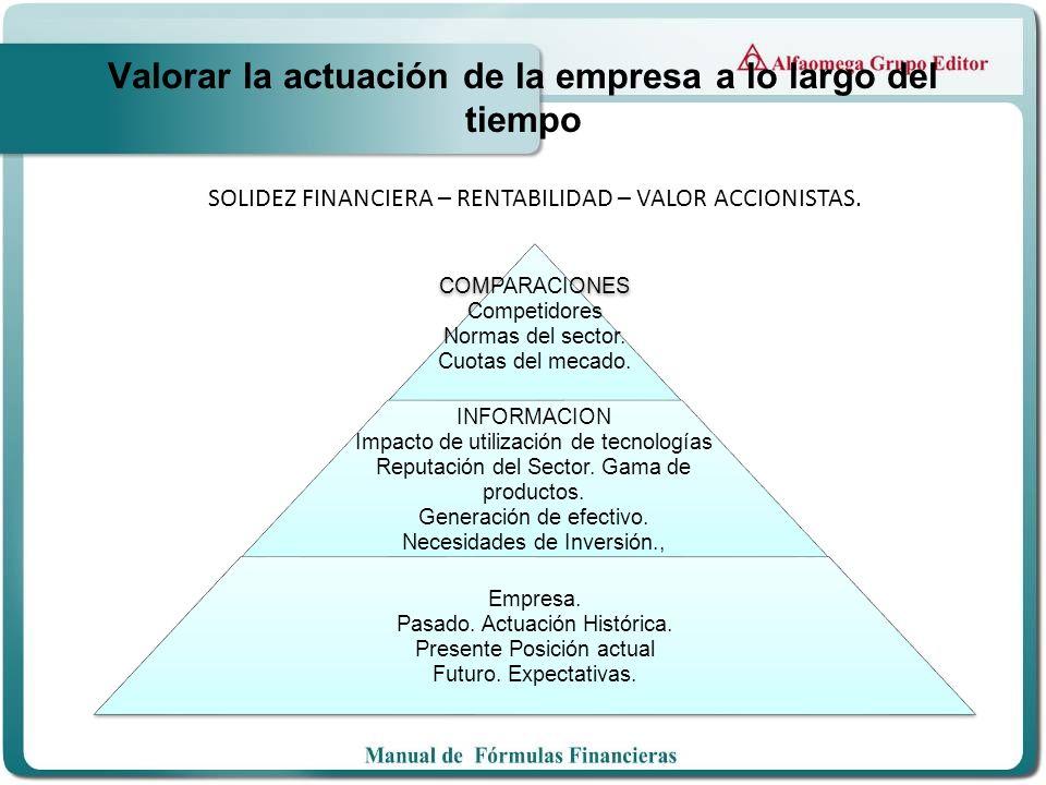 Valorar la actuación de la empresa a lo largo del tiempo COMPARACIONES Competidores Normas del sector. Cuotas del mecado. INFORMACION Impacto de utili