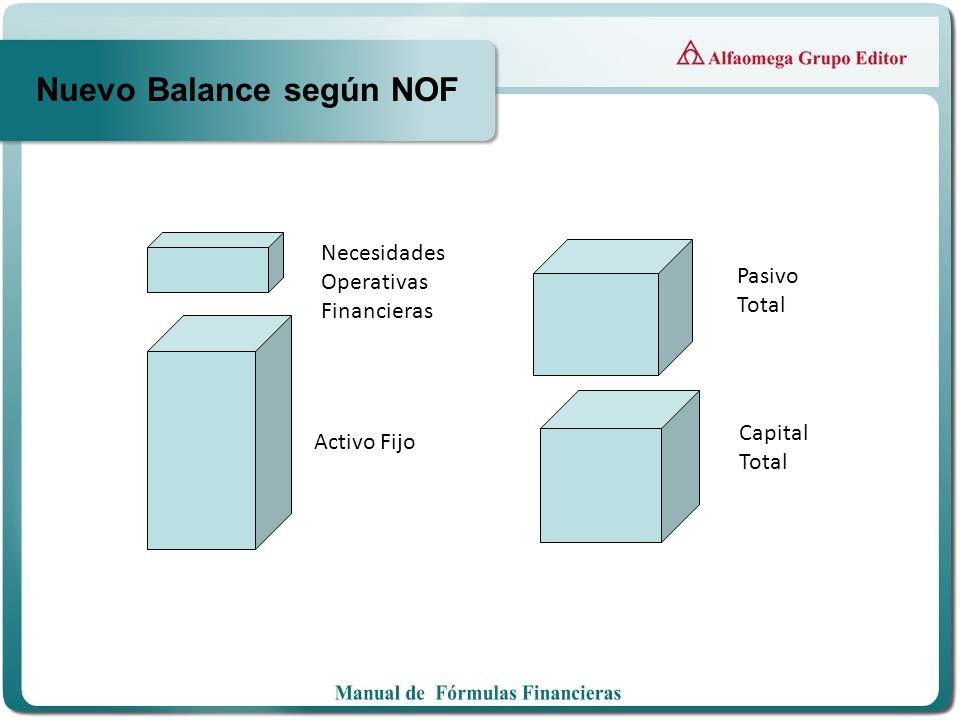 Nuevo Balance según NOF Necesidades Operativas Financieras Activo Fijo Pasivo Total Capital Total