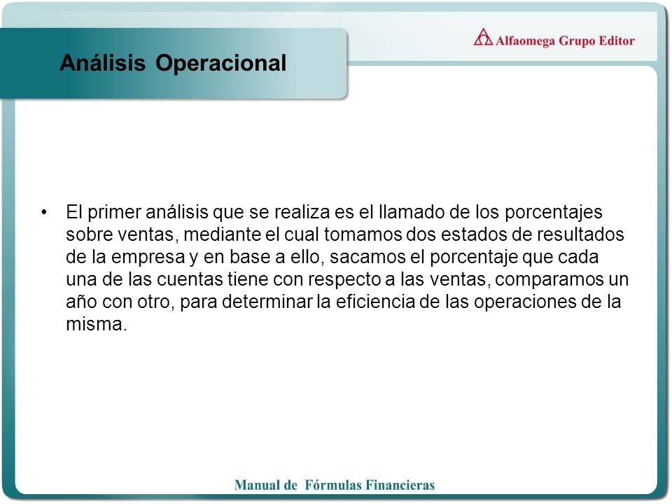 Análisis Operacional El primer análisis que se realiza es el llamado de los porcentajes sobre ventas, mediante el cual tomamos dos estados de resultad