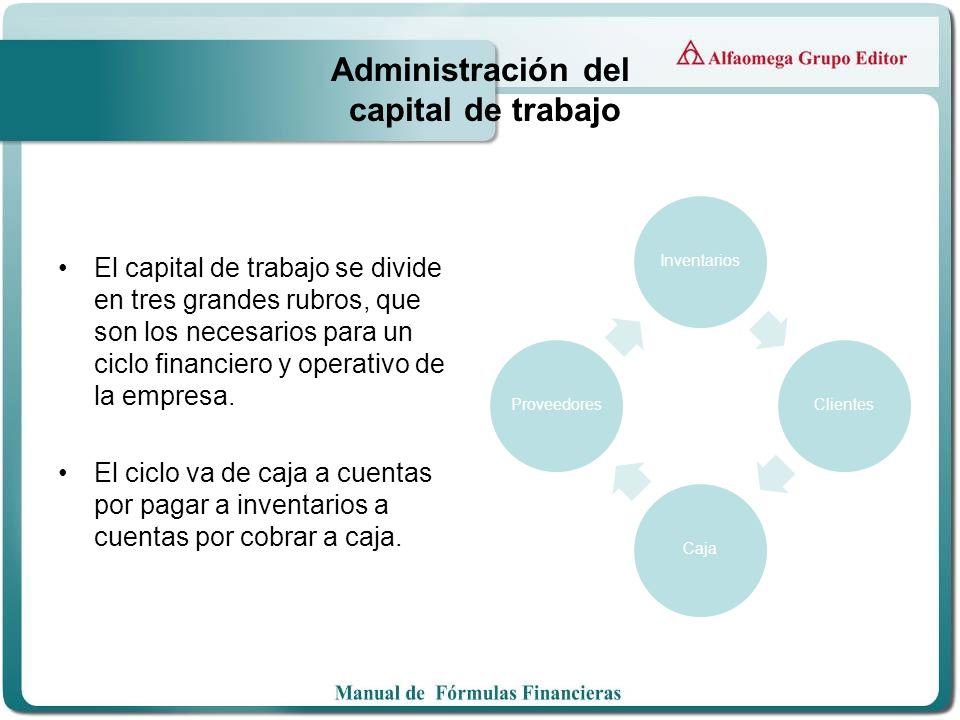 Administración del capital de trabajo El capital de trabajo se divide en tres grandes rubros, que son los necesarios para un ciclo financiero y operat