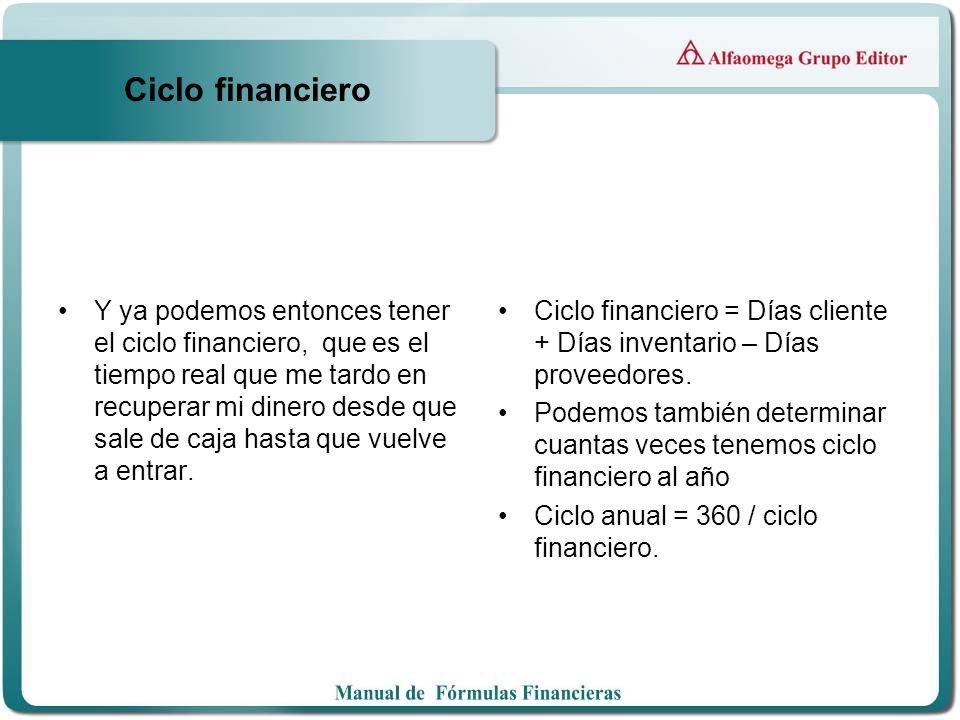 Ciclo financiero Y ya podemos entonces tener el ciclo financiero, que es el tiempo real que me tardo en recuperar mi dinero desde que sale de caja has