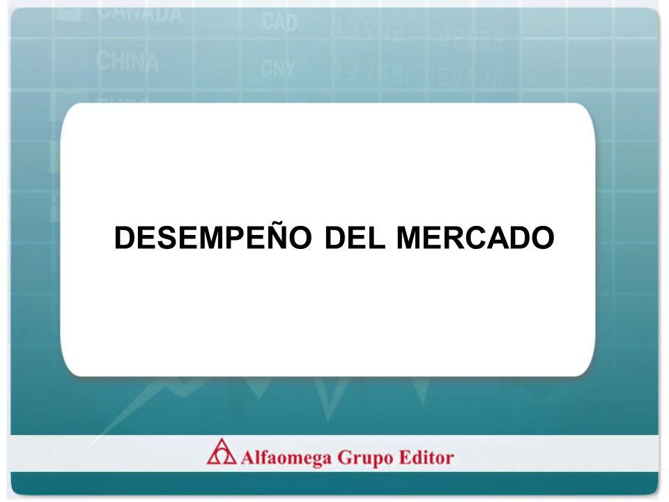 DESEMPEÑO DEL MERCADO