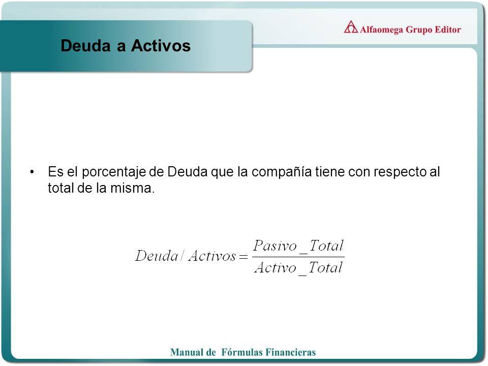 Deuda a Activos Es el porcentaje de Deuda que la compañía tiene con respecto al total de la misma.