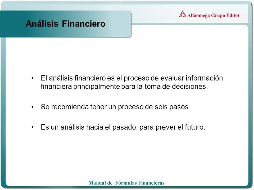 Análisis Financiero El análisis financiero es el proceso de evaluar información financiera principalmente para la toma de decisiones. Se recomienda te