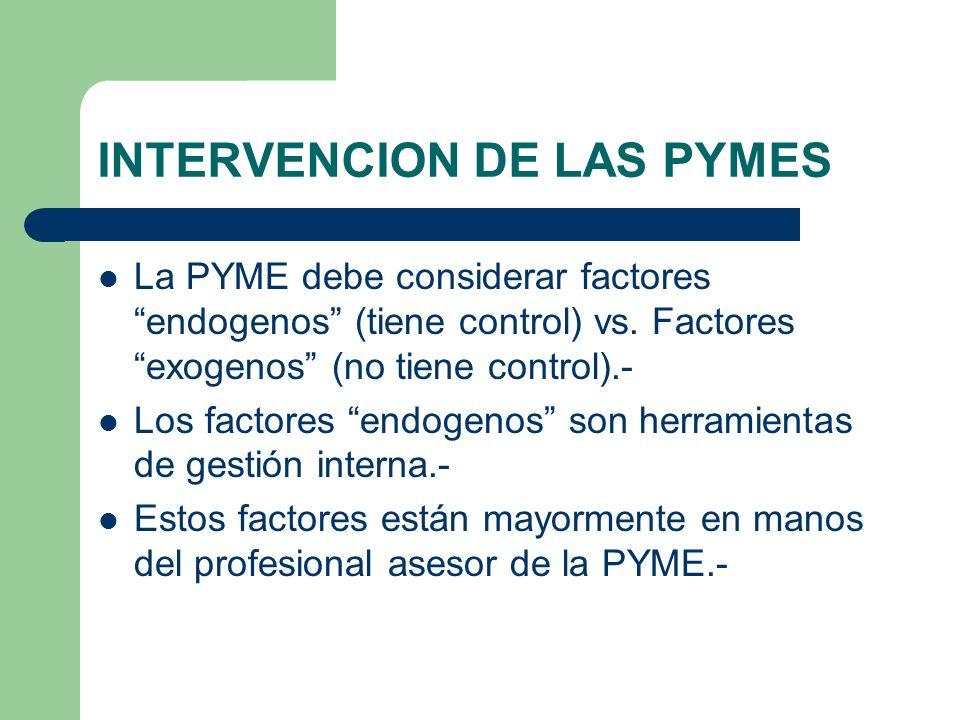 OPORTUNIDADES DE INSERCION LABORAL La Pyme no tiene recursos suficientes para financiar grandes estructuras de consultoría sobre herramientas de gestión (marketing, RRHH, financiamiento, inversiones, etc).- En este marco, el único asesor es su profesional de CS.