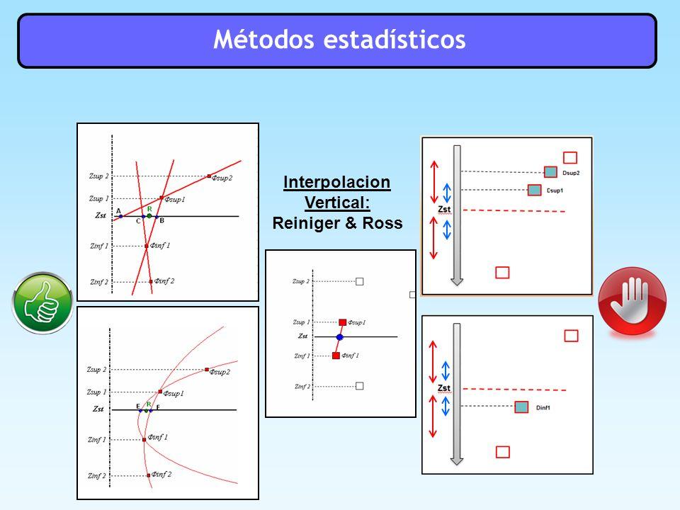 Datos originales Datos interpoladas Ejemplo de perfil de Oxigeno Ejemplo de perfil de temperatura Interpolacion sobre 55 niveles verticales iregulares entre 0 y 1000 metros de profundidad
