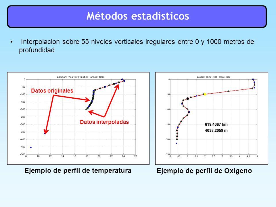Métodos estadísticos: detección de los «outliers» Separación de las 3 distribuciones.