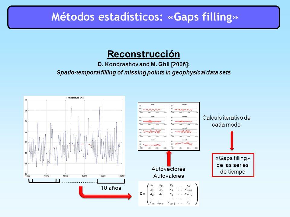 procesamiento de datos oceanográficas: herramienta numérica ICEA en Matlab Graphical window Extraction module Representation options Updating module Saving module