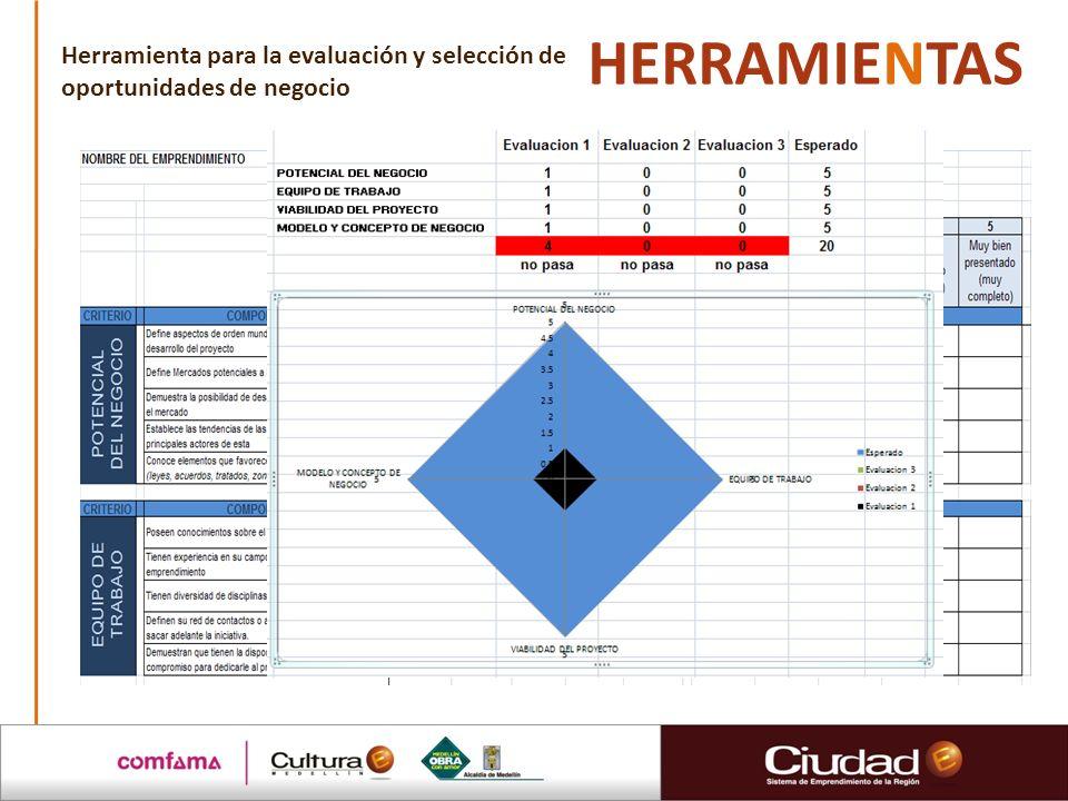 HERRAMIENTAS Herramienta para la evaluación y selección de oportunidades de negocio