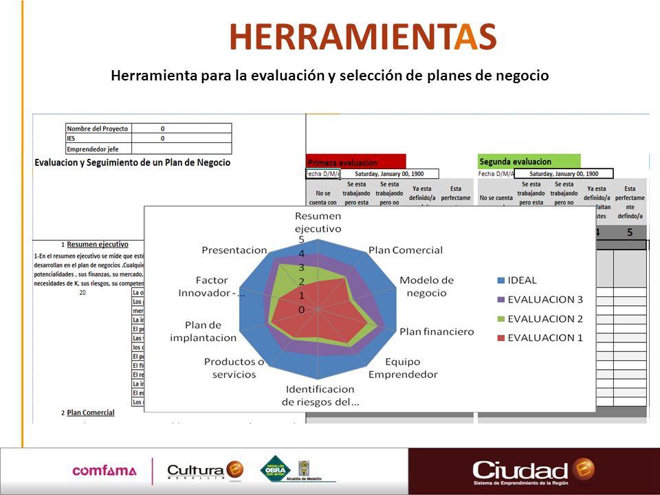 HERRAMIENTAS Herramienta para la evaluación y selección de planes de negocio