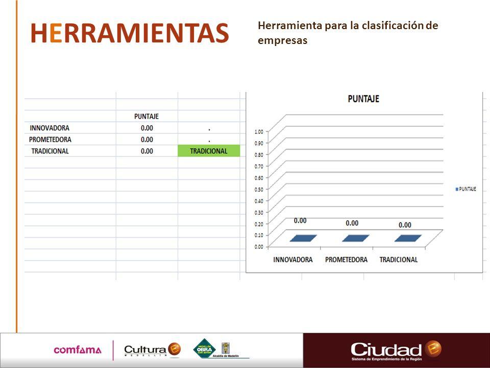 HERRAMIENTAS Herramienta para la clasificación de empresas