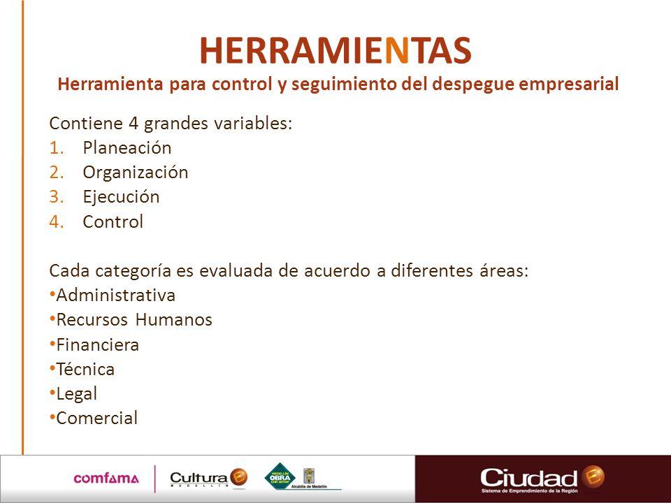 HERRAMIENTAS Contiene 4 grandes variables: 1.Planeación 2.Organización 3.Ejecución 4.Control Cada categoría es evaluada de acuerdo a diferentes áreas: Administrativa Recursos Humanos Financiera Técnica Legal Comercial Herramienta para control y seguimiento del despegue empresarial