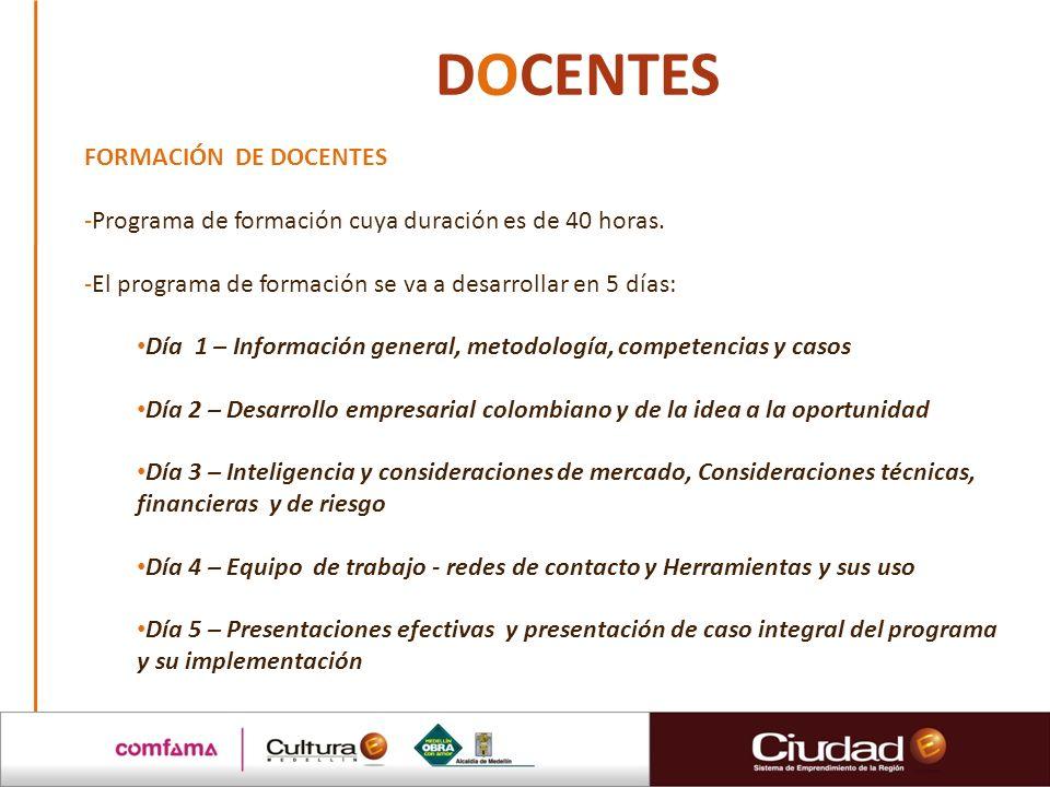 DOCENTES FORMACIÓN DE DOCENTES -Programa de formación cuya duración es de 40 horas.