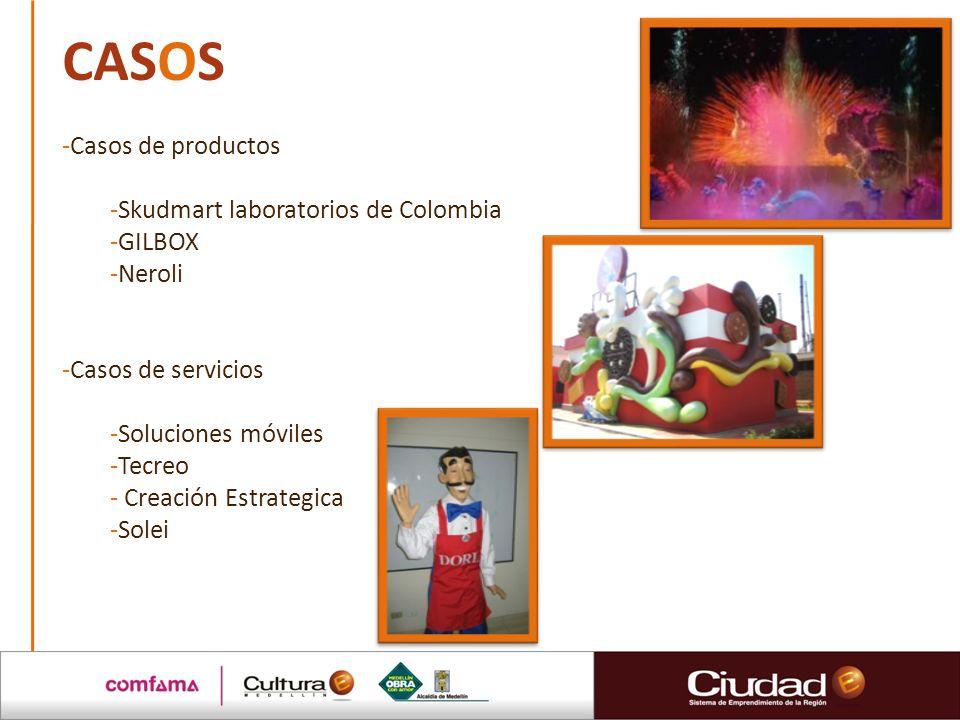 CASOS -Casos de productos -Skudmart laboratorios de Colombia -GILBOX -Neroli -Casos de servicios -Soluciones móviles -Tecreo - Creación Estrategica -Solei