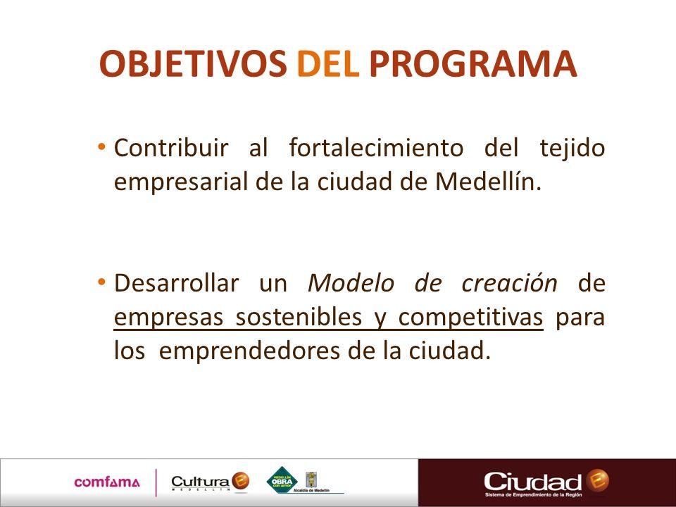 OBJETIVOS DEL PROGRAMA Contribuir al fortalecimiento del tejido empresarial de la ciudad de Medellín.