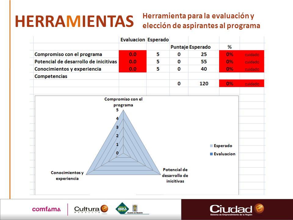 HERRAMIENTAS Herramienta para la evaluación y elección de aspirantes al programa