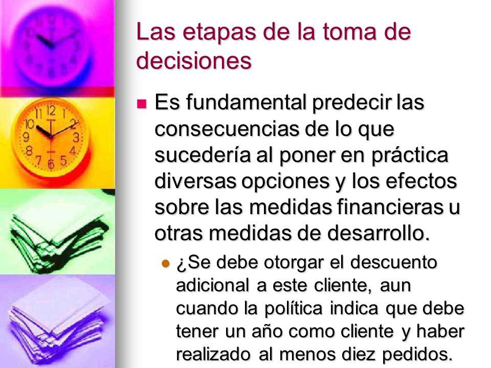 Las etapas de la toma de decisiones Es fundamental predecir las consecuencias de lo que sucedería al poner en práctica diversas opciones y los efectos