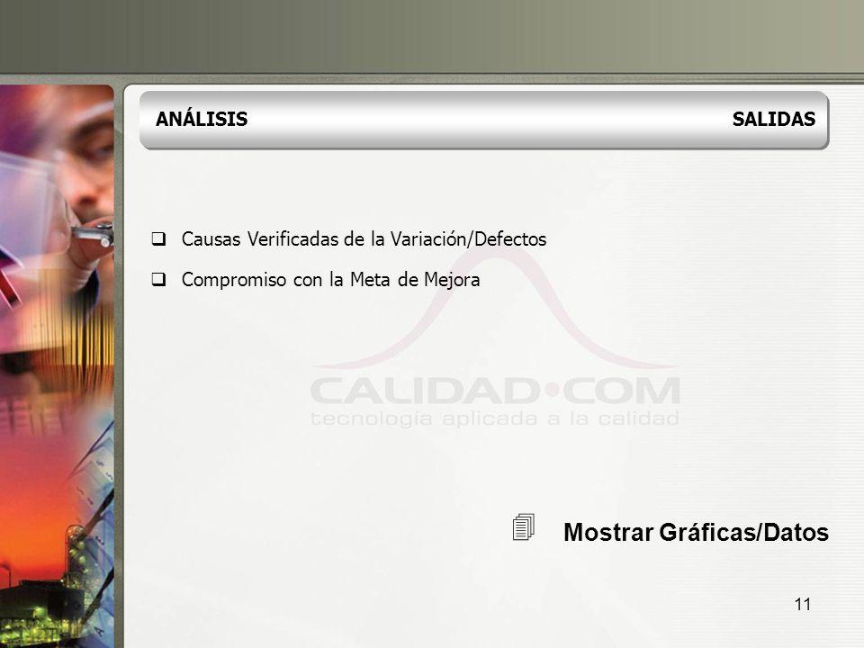 11 Causas Verificadas de la Variación/Defectos Compromiso con la Meta de Mejora Mostrar Gráficas/Datos ANÁLISIS SALIDAS