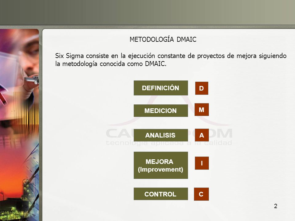 2 DEFINICIÓN MEDICION ANALISIS MEJORA (Improvement) CONTROL D M A I C Six Sigma consiste en la ejecución constante de proyectos de mejora siguiendo la