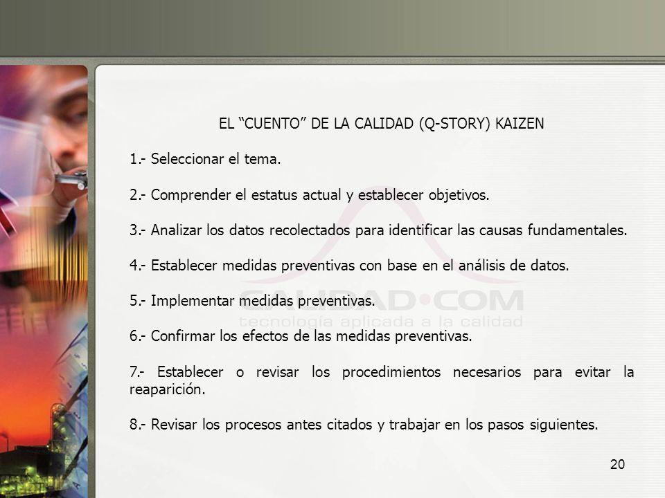 20 EL CUENTO DE LA CALIDAD (Q-STORY) KAIZEN 1.- Seleccionar el tema. 2.- Comprender el estatus actual y establecer objetivos. 3.- Analizar los datos r