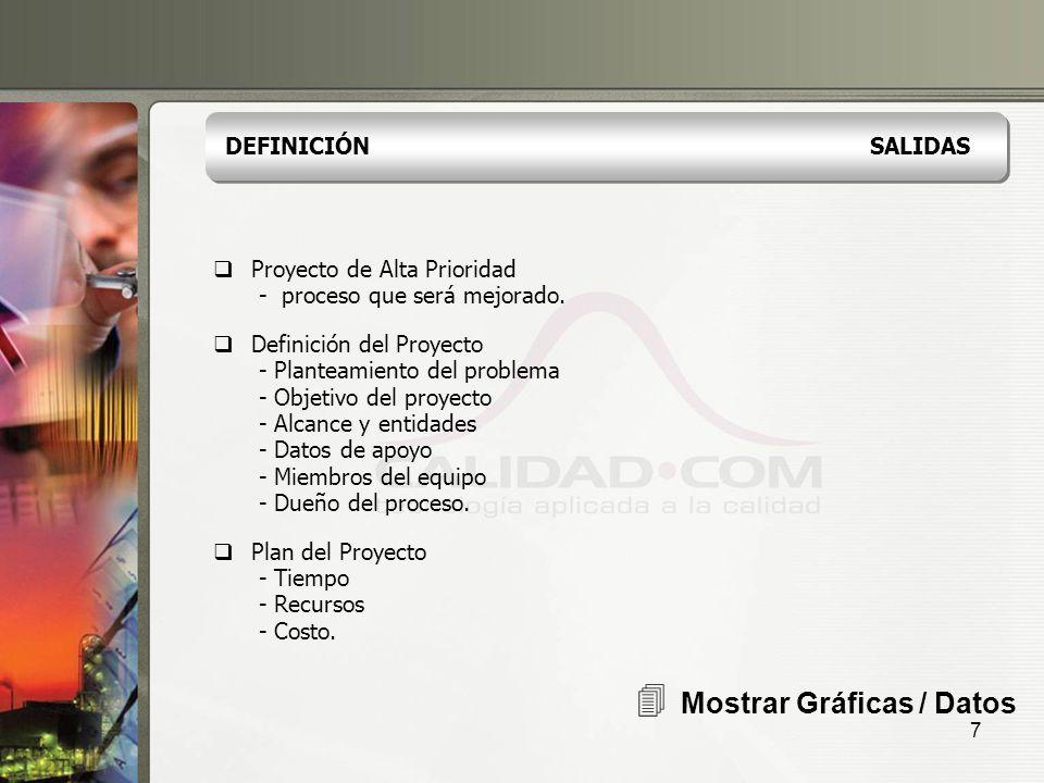 7 Proyecto de Alta Prioridad - proceso que será mejorado. Definición del Proyecto - Planteamiento del problema - Objetivo del proyecto - Alcance y ent