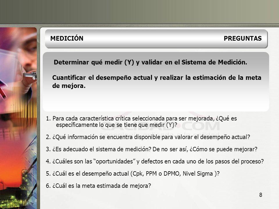 8 MEDICIÓN PREGUNTAS Determinar qué medir (Y) y validar en el Sistema de Medición. Cuantificar el desempeño actual y realizar la estimación de la meta