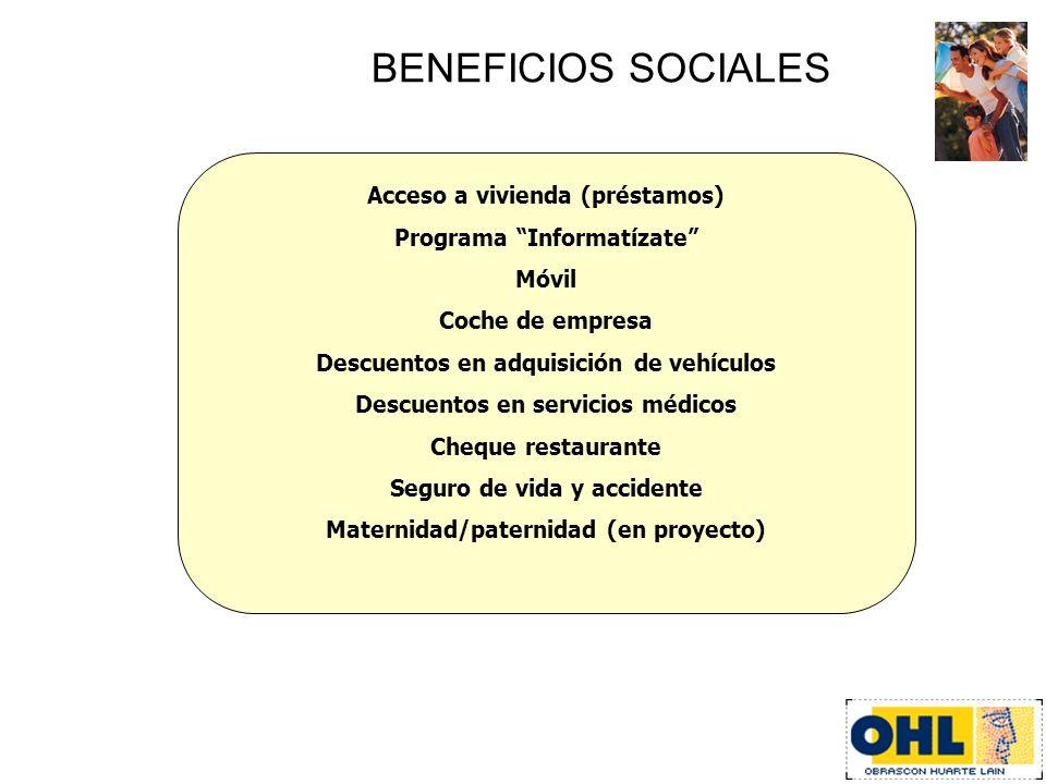 BENEFICIOS SOCIALES Acceso a vivienda (préstamos) Programa Informatízate Móvil Coche de empresa Descuentos en adquisición de vehículos Descuentos en s