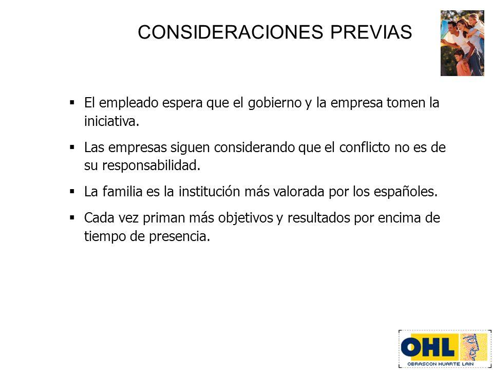 CONSIDERACIONES PREVIAS Incorporación de la mujer al trabajo.