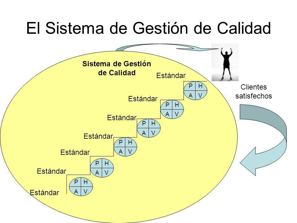 Habilidad potencial y real del proceso Antes de determinar la habilidad de un proceso, es preciso que se tenga continuidad en el uso de las gráficas de control.